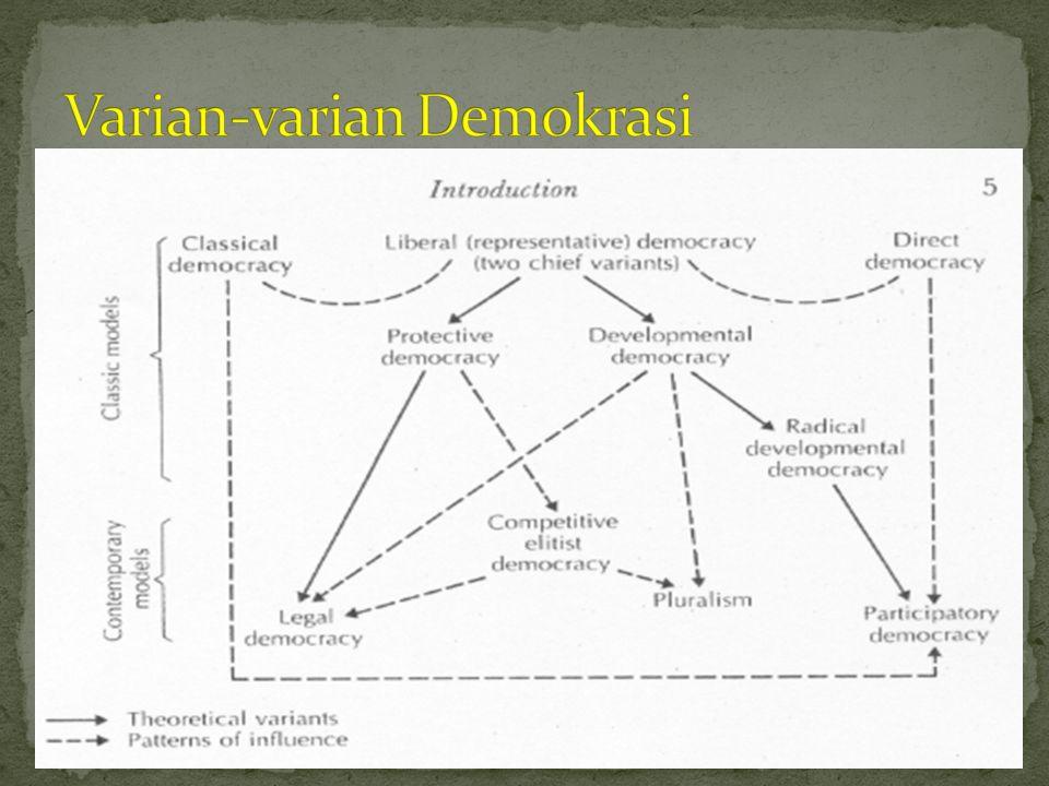  Model ini didasarkan pada prinsip secure governments by minority dan kebebasan politik.