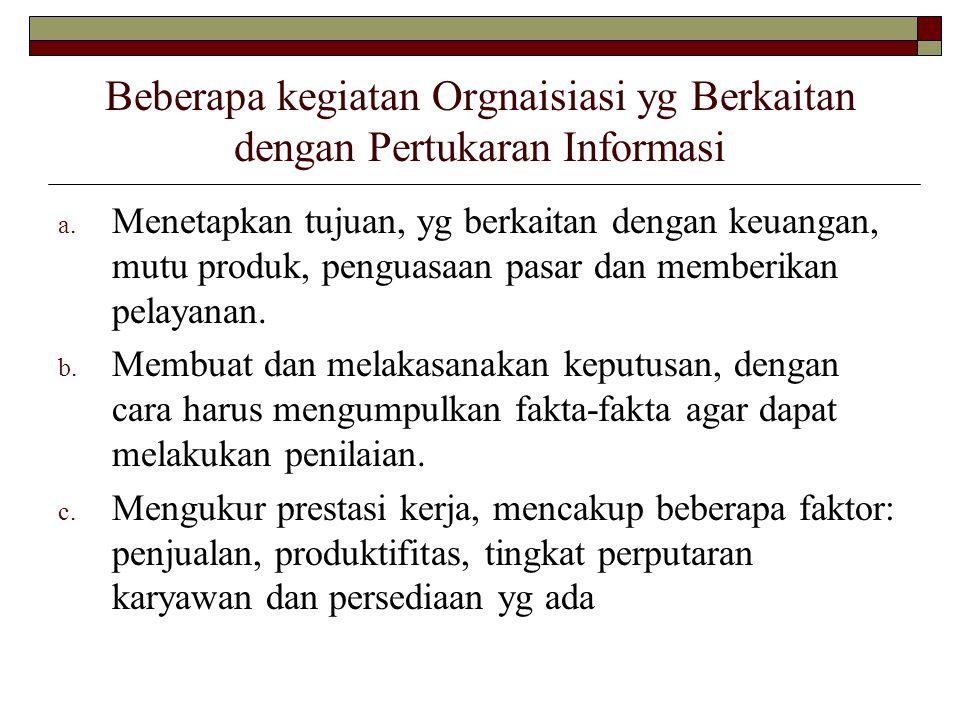 Beberapa kegiatan Orgnaisiasi yg Berkaitan dengan Pertukaran Informasi a. Menetapkan tujuan, yg berkaitan dengan keuangan, mutu produk, penguasaan pas