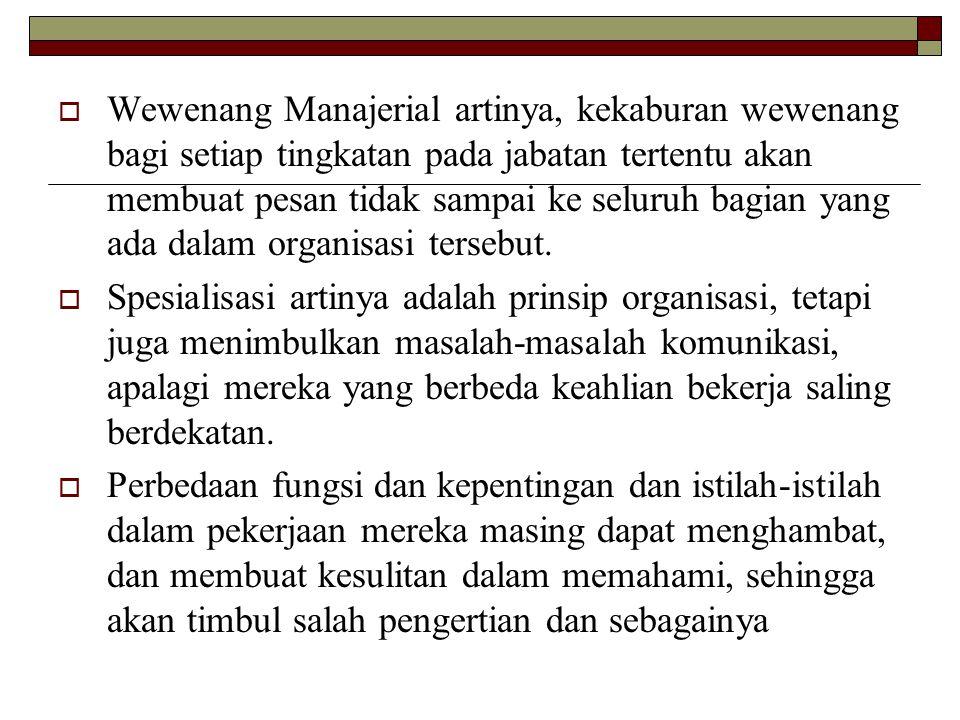  Wewenang Manajerial artinya, kekaburan wewenang bagi setiap tingkatan pada jabatan tertentu akan membuat pesan tidak sampai ke seluruh bagian yang ada dalam organisasi tersebut.