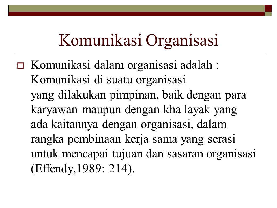 Komunikasi Organisasi  Komunikasi dalam organisasi adalah : Komunikasi di suatu organisasi yang dilakukan pimpinan, baik dengan para karyawan maupun