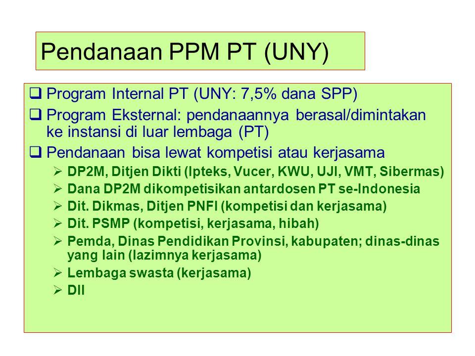 Pendanaan PPM PT (UNY)  Program Internal PT (UNY: 7,5% dana SPP)  Program Eksternal: pendanaannya berasal/dimintakan ke instansi di luar lembaga (PT)  Pendanaan bisa lewat kompetisi atau kerjasama  DP2M, Ditjen Dikti (Ipteks, Vucer, KWU, UJI, VMT, Sibermas)  Dana DP2M dikompetisikan antardosen PT se-Indonesia  Dit.