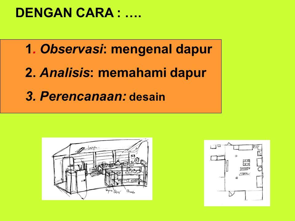 1. Observasi: mengenal dapur 2. Analisis: memahami dapur 3. Perencanaan: desain DENGAN CARA : ….