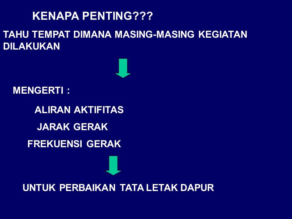 KENAPA PENTING .