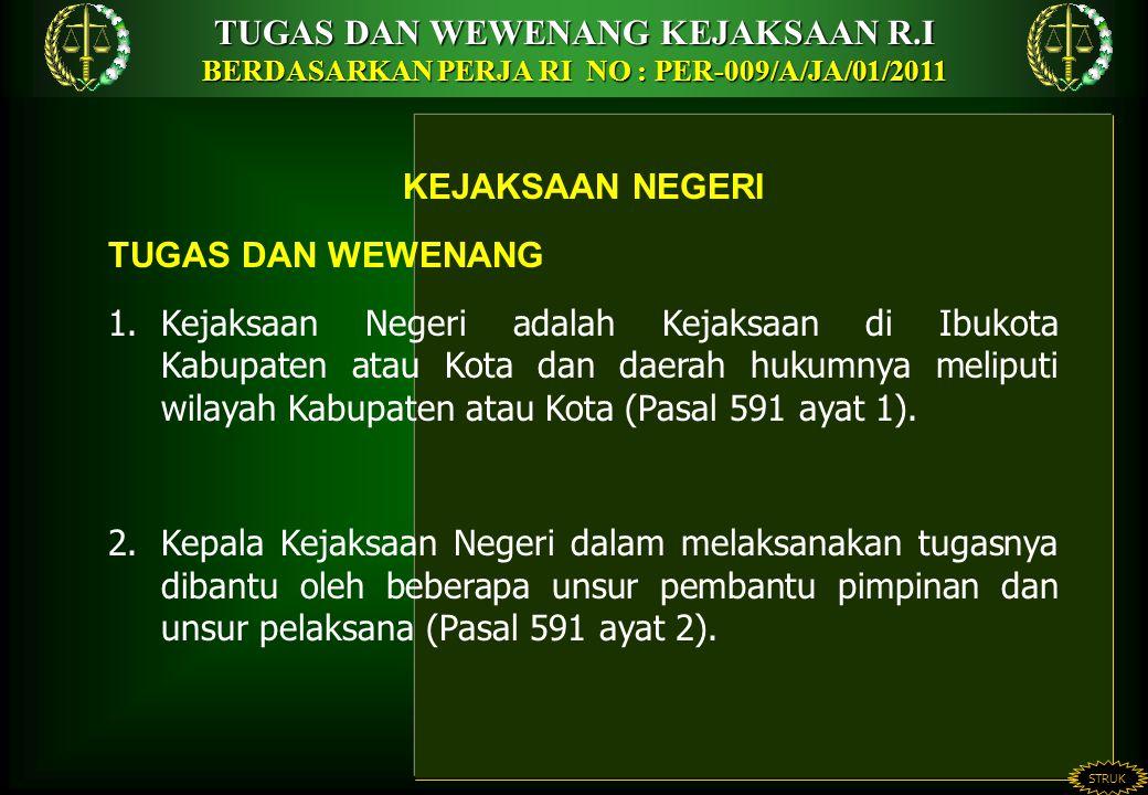 TUGAS DAN WEWENANG KEJAKSAAN R.I BERDASARKAN PERJA RI NO : PER-009/A/JA/01/2011 STRUK KEJAKSAAN NEGERI TUGAS DAN WEWENANG 1.Kejaksaan Negeri adalah Kejaksaan di Ibukota Kabupaten atau Kota dan daerah hukumnya meliputi wilayah Kabupaten atau Kota (Pasal 591 ayat 1).