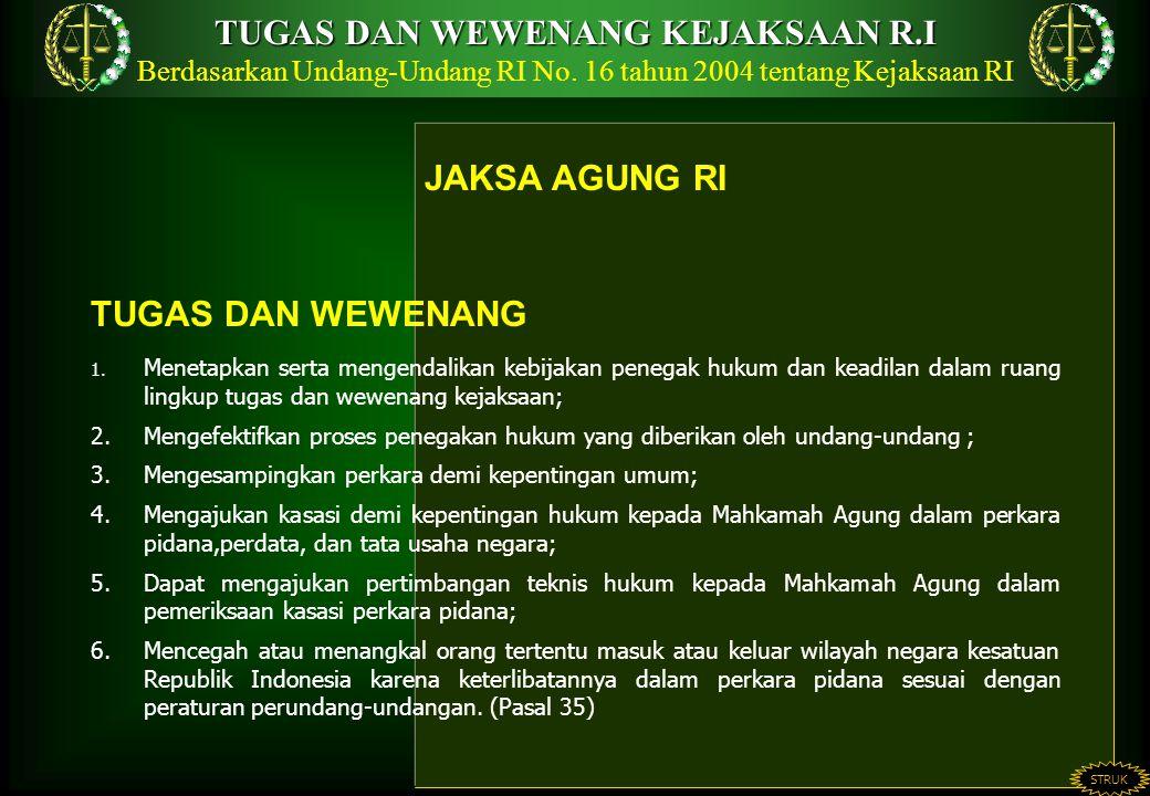 JAKSA AGUNG RI TUGAS DAN WEWENANG 1.