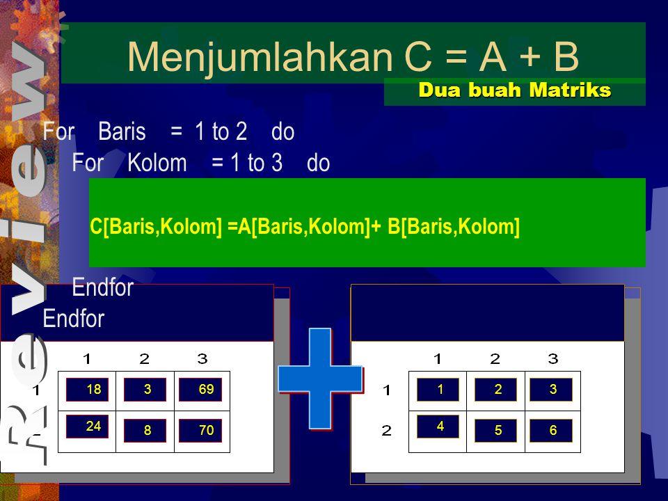 18369 24 870 Menjumlahkan C = A + B Dua buah Matriks For Baris = 1 to 2 do For Kolom = 1 to 3 do C[Baris,Kolom] =A[Baris,Kolom]+ B[Baris,Kolom] Endfor 123 4 56