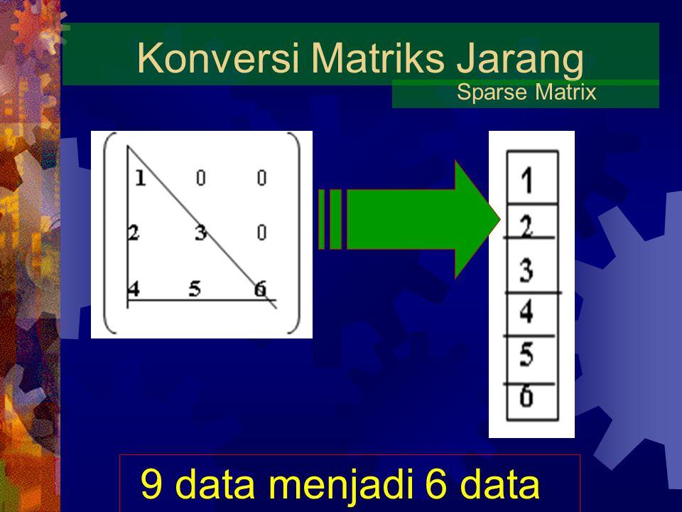 Konversi Matriks Jarang Sparse Matrix 9 data menjadi 6 data