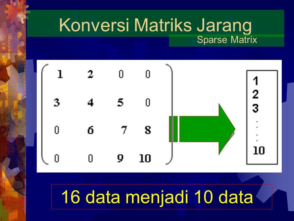Konversi Matriks Jarang Sparse Matrix 16 data menjadi 10 data