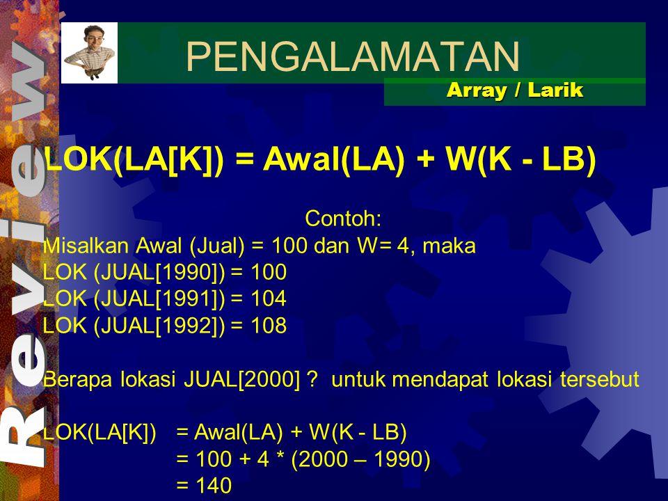 PENGALAMATAN Array / Larik LOK(LA[K]) = Awal(LA) + W(K - LB) Contoh: Misalkan Awal (Jual) = 100 dan W= 4, maka LOK (JUAL[1990]) = 100 LOK (JUAL[1991]) = 104 LOK (JUAL[1992]) = 108 Berapa lokasi JUAL[2000] .