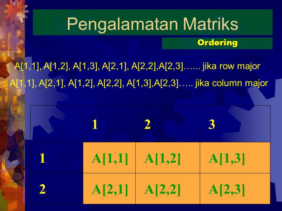 18369 24 870 Pengalamatan Matriks Ordering 90 102 123 1A[1,1]A[1,2]A[1,3] 2A[2,1]A[2,2]A[2,3] A[1,1], A[1,2], A[1,3], A[2,1], A[2,2],A[2,3]…...