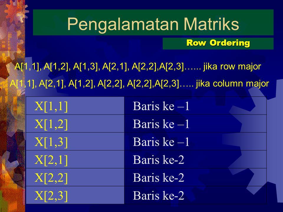 Pengalamatan Matriks Row Ordering A[1,1], A[1,2], A[1,3], A[2,1], A[2,2],A[2,3]…...