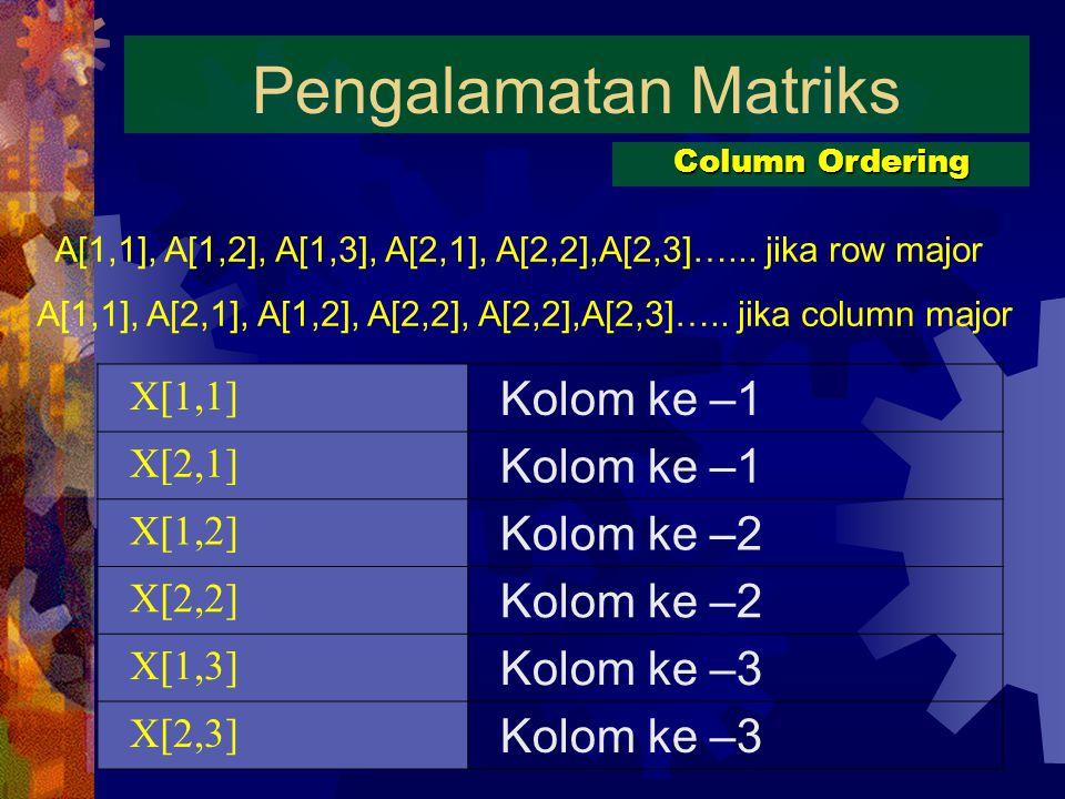 Pengalamatan Matriks Column Ordering A[1,1], A[1,2], A[1,3], A[2,1], A[2,2],A[2,3]…...