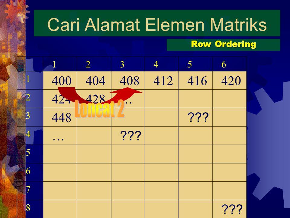 Cari Alamat Elemen Matriks Row Ordering 123456 1 400404408412416420 2 424428… 3 448 ??? 4 … 5 6 7 8