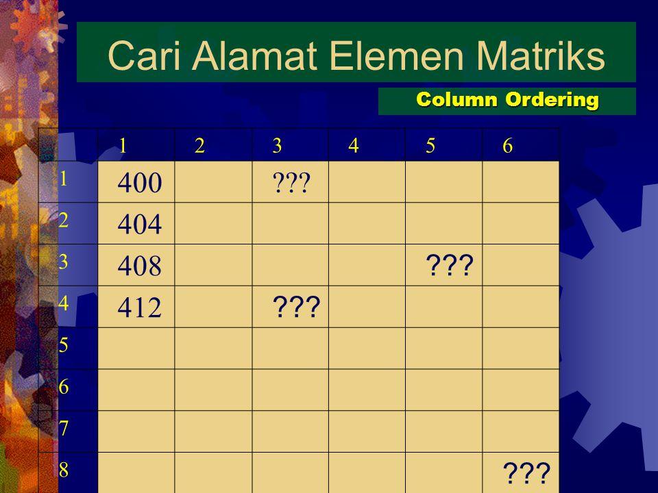 Cari Alamat Elemen Matriks Column Ordering 123456 1 400??? 2 404 3 408 ??? 4 412 ??? 5 6 7 8