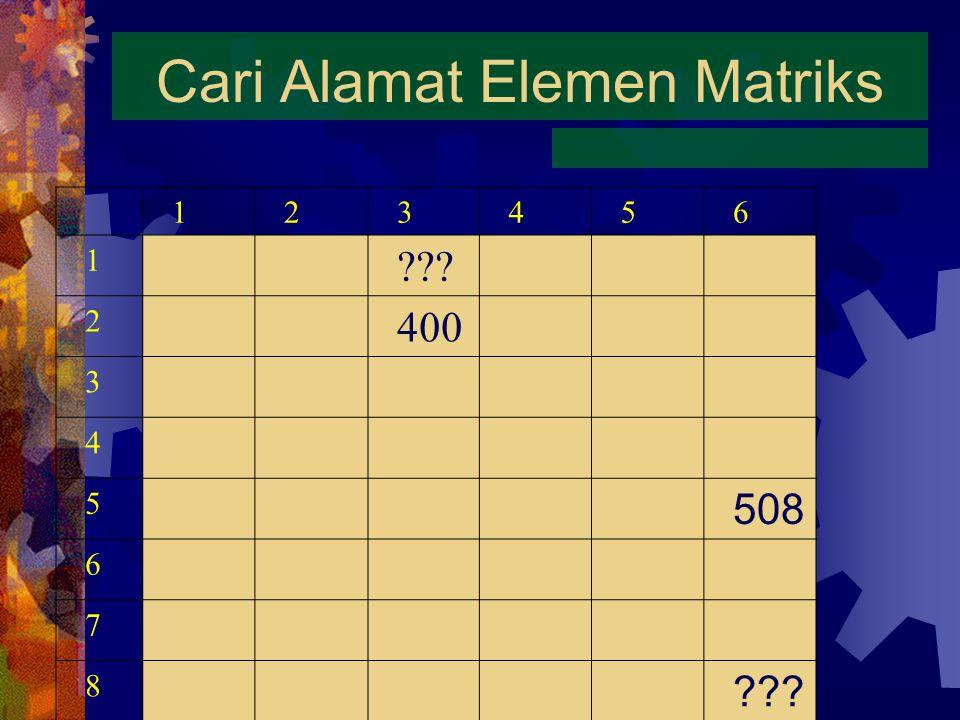 Cari Alamat Elemen Matriks 123456 1 ??? 2 400 3 4 5 508 6 7 8 ???