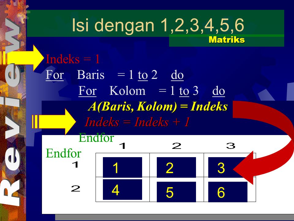 Isi dengan 1,2,3,4,5,6 Matriks Indeks = 1 For Baris = 1 to 2 do For Kolom = 1 to 3 do A(Baris, Kolom) = Indeks Indeks = Indeks + 1 Indeks = Indeks + 1 Endfor 123 4 56