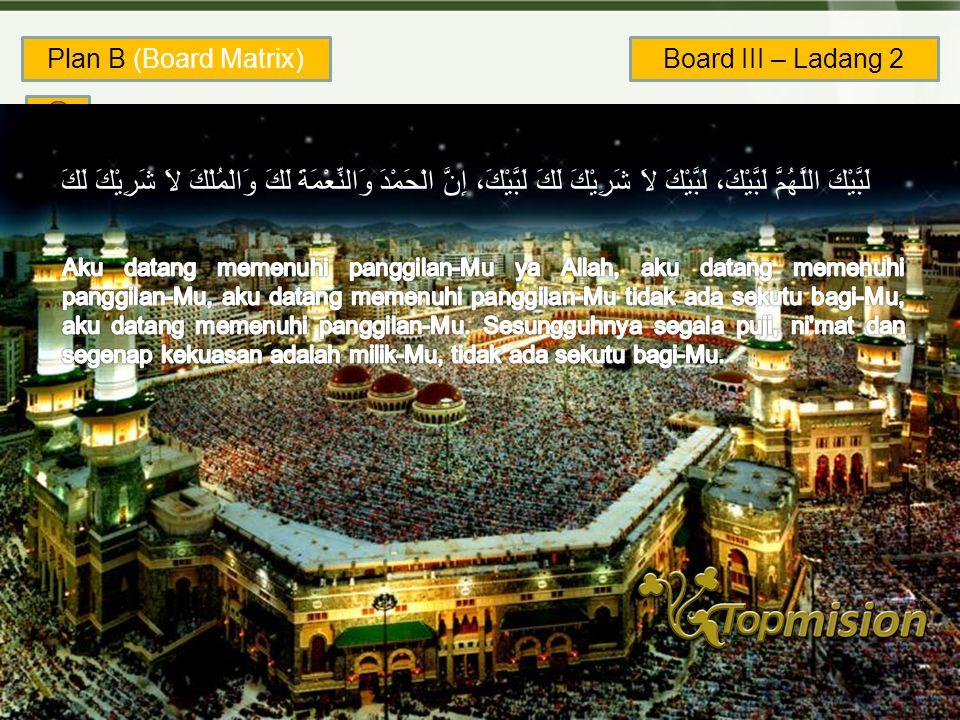 Copyright © Wondershare Software Bonus Titik: Rp. 2.400.000 Bonus Hijrah: Rp. 40.000.000 ( Ibadah Umroh ) Plan B (Board Matrix) 1.Registrasi Rp. 5.000
