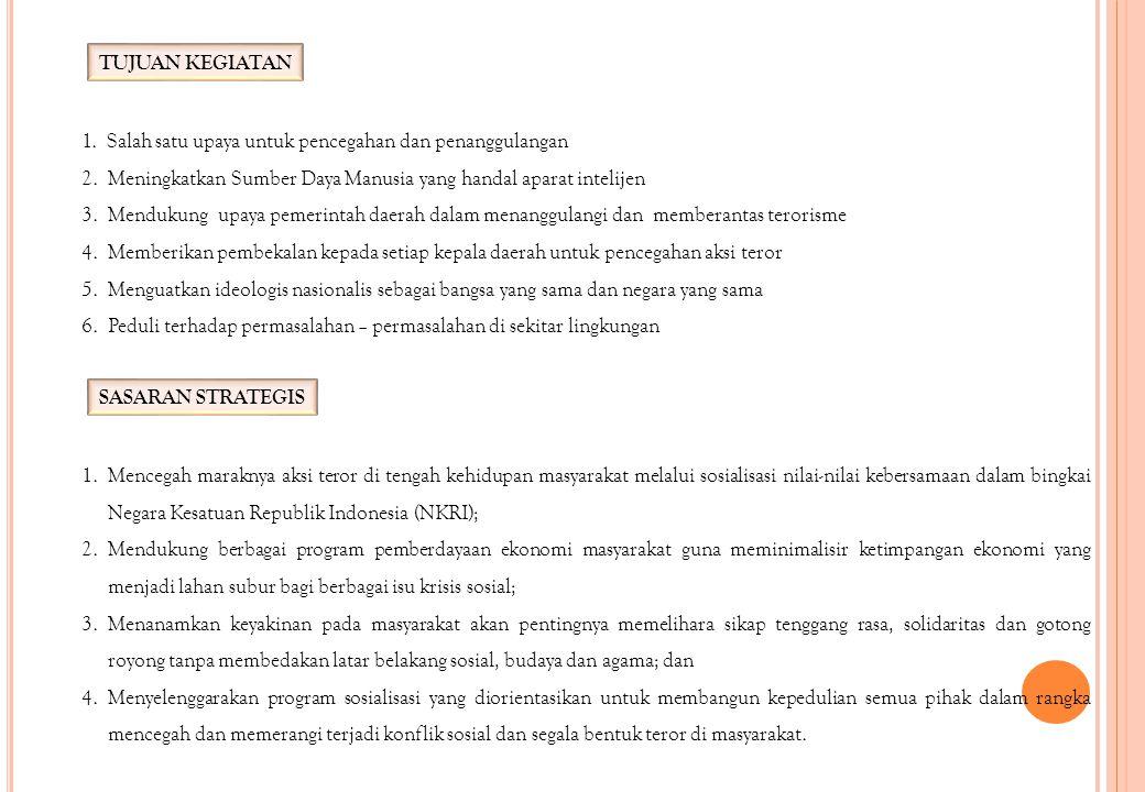 1.Jajaran Esselon 1 dan 2 Kementerian Dalam Negeri RI 2.Gubernur se Indonesia 3.Bupati se Indonesia 4.Walikota se Indonesia 5.DPRD se Indonesia PESERTA SEMINAR Hari: Kamis s/d Jum'at Tanggal: 27 s/d 28 Juni 2013 Waktu: Pukul 08.00 Wib – Selesai Tempat: Puri Agung Convention Grand Sahid Jaya Hotel Jakarta WAKTU & TEMPAT TEMA UNDANGAN KHUSUS / VIP Para Duta Besar Pejabat Tinggi Negara Peran Serta Pemerintah Daerah Dalam Pencegahan dan Penanggulangan Bahaya Terorisme