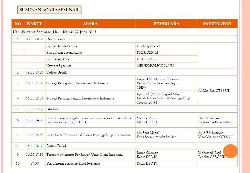 NOWAKTUACARAPEMBICARAMODERATOR Hari Kedua Seminar Hari Jum'at, 28 Juni 2013 11 08.00-0930 Coffee Morning 12 09.30-11.15 Pelaksanaan Komunitas Intelijen Daerah(KOMINDA) Berdasarkan Permendagri No.11 Tahun 2006 Syahrul Yasin Limpo, Ketua Umum Asosiasi Pemerintah Provinsi Seluruh Indonesia (APPI) Irwansyah, Puskapol - UI 13 11.15-12.30 Peningkatan Ekonomi Masyarakat Lokal Dalam Mengantisipasi Bahaya Terorisme Ir.