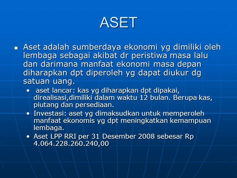 ASET  Aset adalah sumberdaya ekonomi yg dimiliki oleh lembaga sebagai akibat dr peristiwa masa lalu dan darimana manfaat ekonomi masa depan diharapka