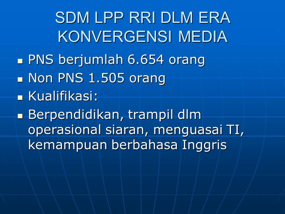 SDM LPP RRI DLM ERA KONVERGENSI MEDIA  PNS berjumlah 6.654 orang  Non PNS 1.505 orang  Kualifikasi:  Berpendidikan, trampil dlm operasional siaran