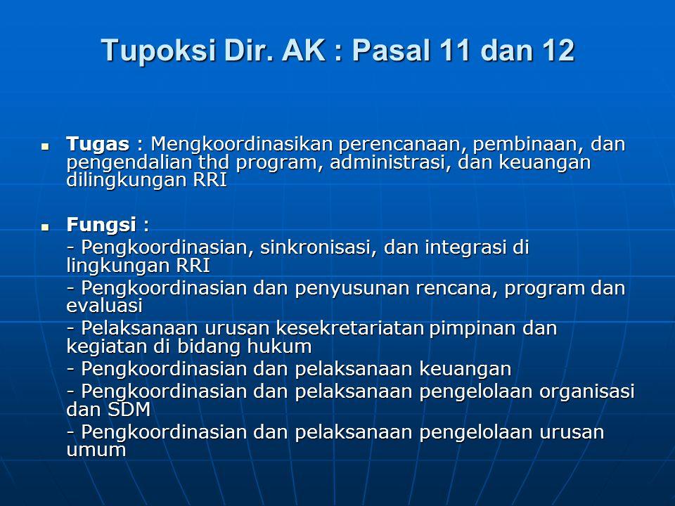 Tupoksi Dir. AK : Pasal 11 dan 12  Tugas : Mengkoordinasikan perencanaan, pembinaan, dan pengendalian thd program, administrasi, dan keuangan dilingk