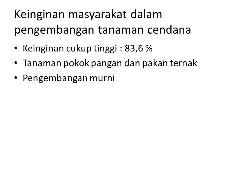 Pengembangan cendana di masyarakat yang sudah dilakukan sebelumnya LokasiTinggi (m) Diameter (Cm) Hidup (%) sistem tanamJenis InangTingkat Partisipasi masyarakat Gangguan Dusun Anta 1 Desa Tanglad 1,982,6630,0cemplongan Lantana camara kurangternak Dusun Anta 1 Desa Tanglad 3,365,4828,5cemplongan Lantana camara kurangternak Dusun Kutapang, Desa Batununggul 3,383,5073,4tumpangsarituritinggi Persaingan tanaman jati Dusun Sming, Desa Ped 4,613,7735,8tumpangsari Jati, kelapa tinggi Persaingan dengan tanaman jati Dusun Tanglad, Desa Tanglad 1,132,0880,7cemplongan-rendah Kebakaran dan ternak Dusun puncak Mundi, Desa Klumpu 3,384,7456,3cemplongan Campuran semak-semak tinggi-