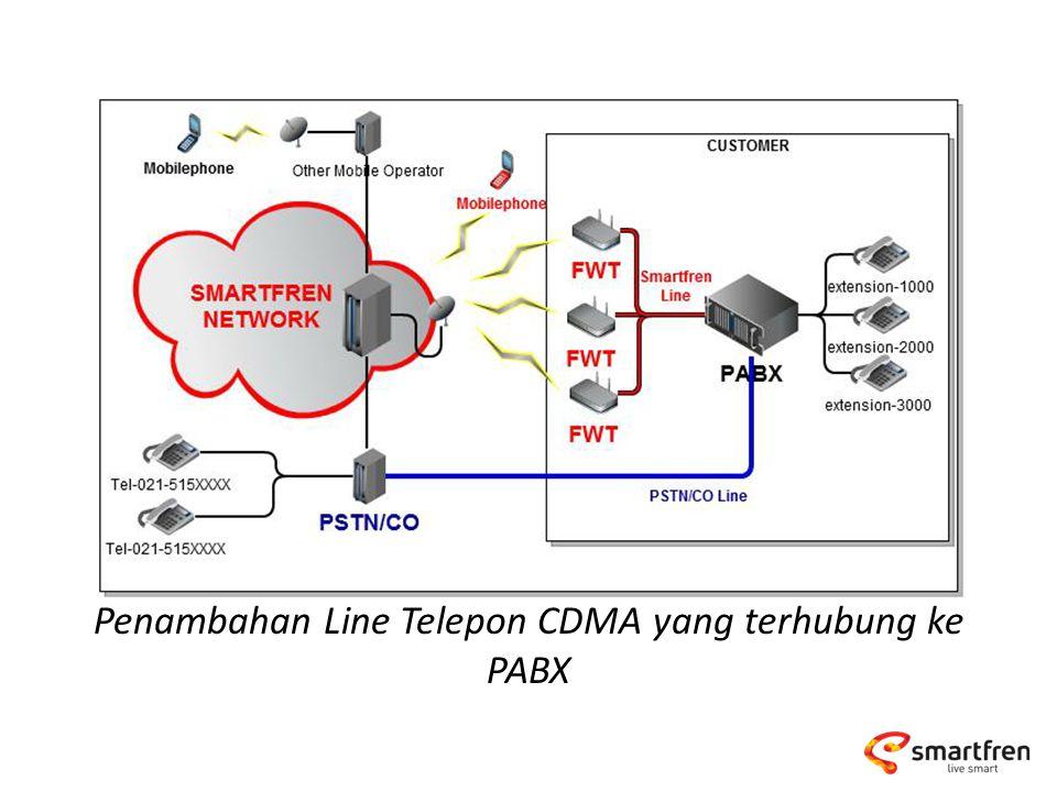 Penambahan Line Telepon CDMA yang terhubung ke PABX