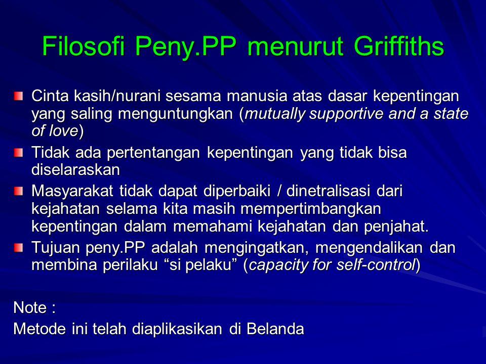 Filosofi Peny.PP menurut Griffiths Cinta kasih/nurani sesama manusia atas dasar kepentingan yang saling menguntungkan (mutually supportive and a state