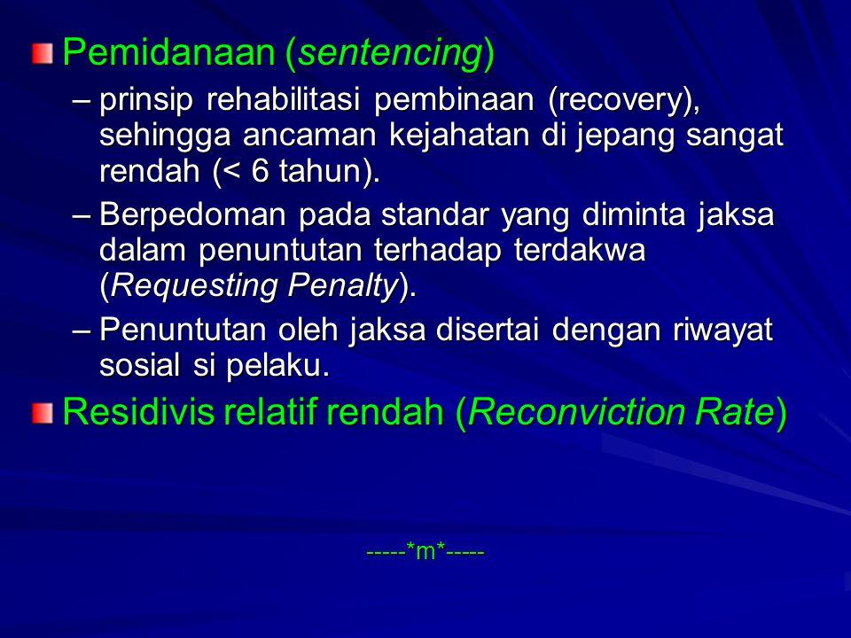 Pemidanaan (sentencing) –prinsip rehabilitasi pembinaan (recovery), sehingga ancaman kejahatan di jepang sangat rendah (< 6 tahun). –Berpedoman pada s