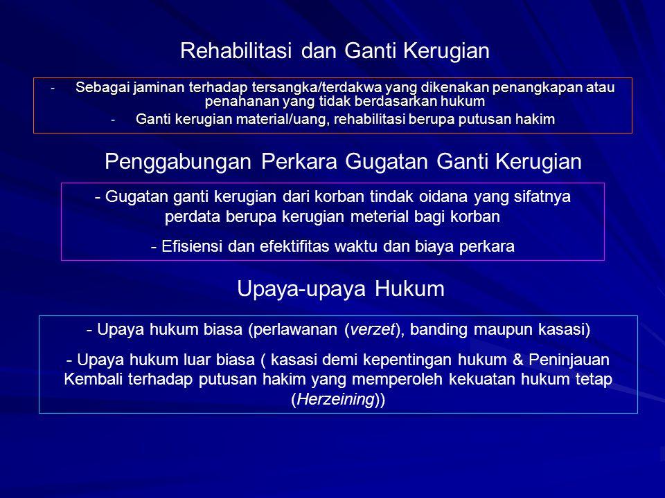 - Sebagai jaminan terhadap tersangka/terdakwa yang dikenakan penangkapan atau penahanan yang tidak berdasarkan hukum - Ganti kerugian material/uang, r