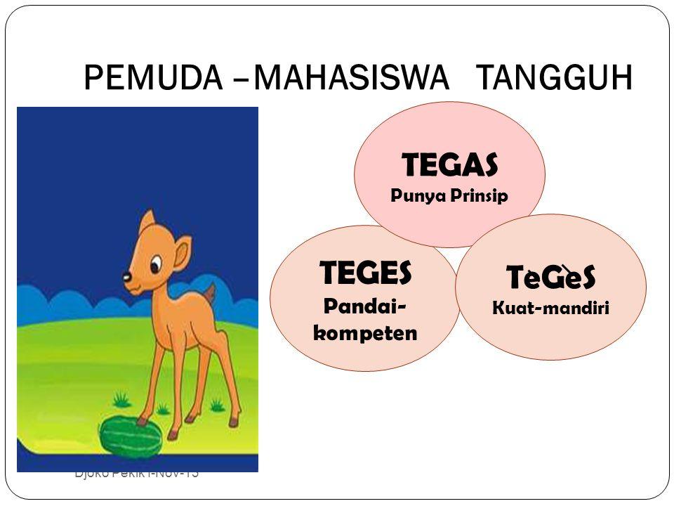 PEMUDA –MAHASISWA TANGGUH TEGES Pandai- kompeten TEGAS Punya Prinsip TeGeS Kuat-mandiri Djoko Pekik I-Nov-13