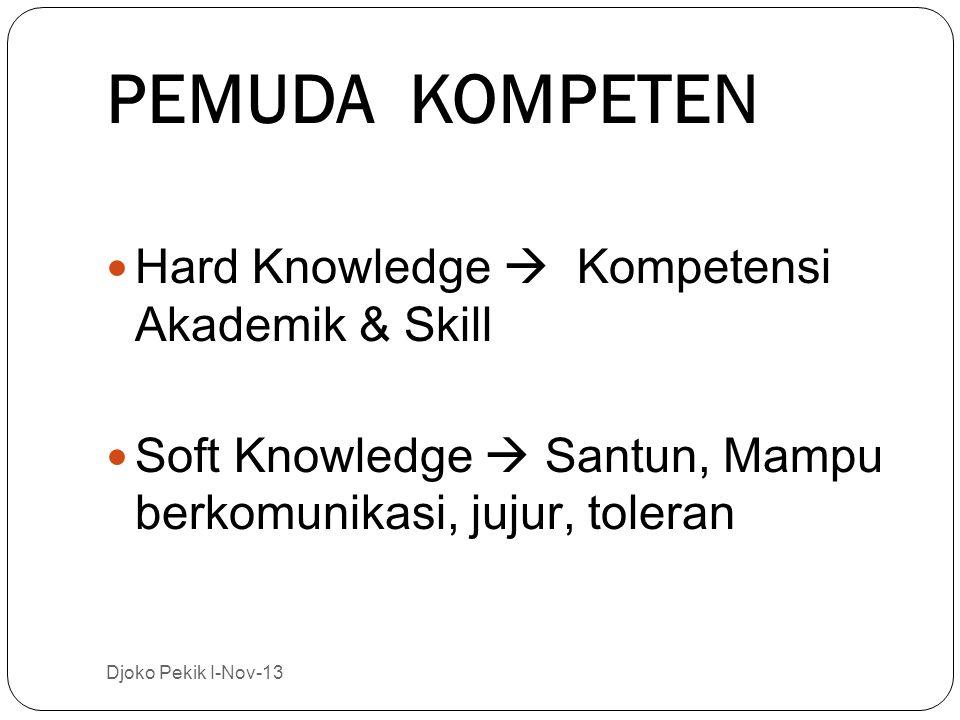 PEMUDA KOMPETEN  Hard Knowledge  Kompetensi Akademik & Skill  Soft Knowledge  Santun, Mampu berkomunikasi, jujur, toleran Djoko Pekik I-Nov-13