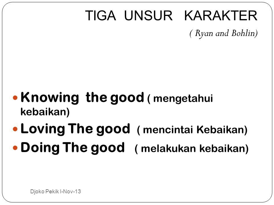 TIGA UNSUR KARAKTER ( Ryan and Bohlin)  Knowing the good ( mengetahui kebaikan)  Loving The good ( mencintai Kebaikan)  Doing The good ( melakukan kebaikan) Djoko Pekik I-Nov-13