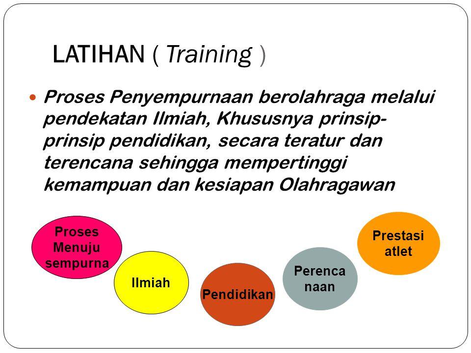 LATIHAN ( Training LATIHAN ( Training )  Proses Penyempurnaan berolahraga melalui pendekatan Ilmiah, Khususnya prinsip- prinsip pendidikan, secara teratur dan terencana sehingga mempertinggi kemampuan dan kesiapan Olahragawan Proses Menuju sempurna Ilmiah Pendidikan Perenca naan Prestasi atlet