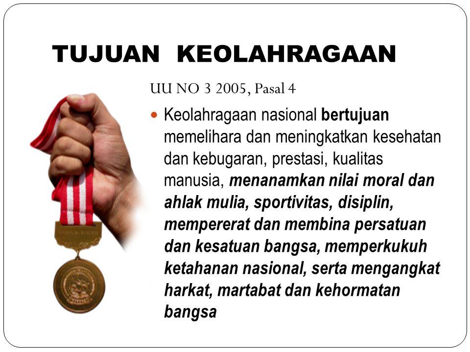 UU NO 3 2005, Pasal 4  Keolahragaan nasional bertujuan memelihara dan meningkatkan kesehatan dan kebugaran, prestasi, kualitas manusia, menanamkan nilai moral dan ahlak mulia, sportivitas, disiplin, mempererat dan membina persatuan dan kesatuan bangsa, memperkukuh ketahanan nasional, serta mengangkat harkat, martabat dan kehormatan bangsa TUJUAN KEOLAHRAGAAN 5