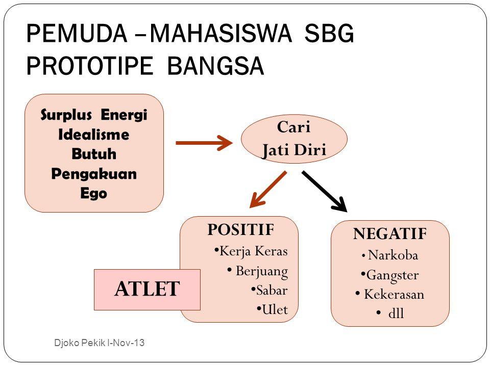 PEMUDA –MAHASISWA SBG PROTOTIPE BANGSA Surplus Energi Idealisme Butuh Pengakuan Ego Cari Jati Diri NEGATIF • Narkoba • Gangster • Kekerasan • dll POSITIF • Kerja Keras • Berjuang • Sabar • Ulet ATLET Djoko Pekik I-Nov-13