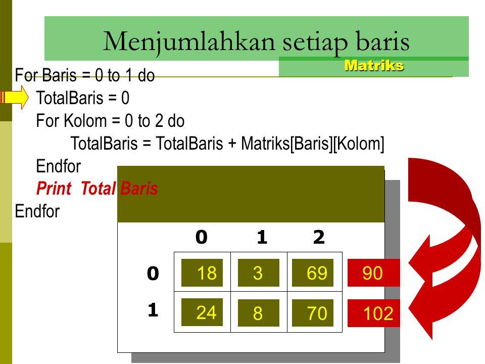 PROSES LAINNYA Matriks For Baris = 0 to 1 do For Kolom = 0 to 2 do Matriks[Baris][Kolom] = ??? ??? ??? Endfor PROSES MATRIK DAPAT DIMODIFIKASI, sbb :