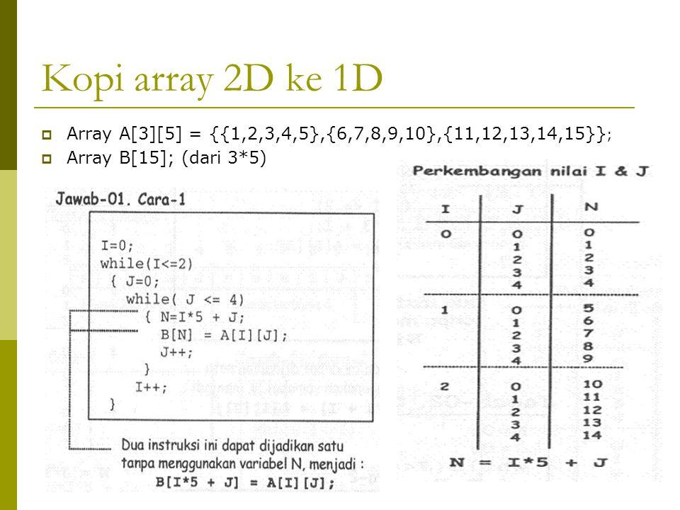 Mengkopikan array 2D ke 2D for(i=0;i<baris;i++){ for(j=0;j<kolom;j++){ matrikshasil[i][j] = matriksasal[i][j]; }
