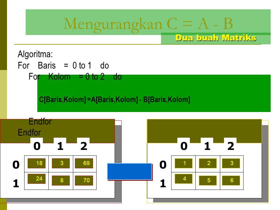 Pengurangan 2 buah Matriks  Agar kedua matriks dapat dijkurangkan harus memiliki jumlah baris dan kolom yang sama.  Inputkan matriks A dan matriks B
