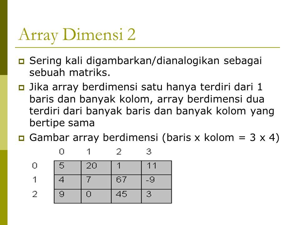 Array Dimensi 2  Sering kali digambarkan/dianalogikan sebagai sebuah matriks.