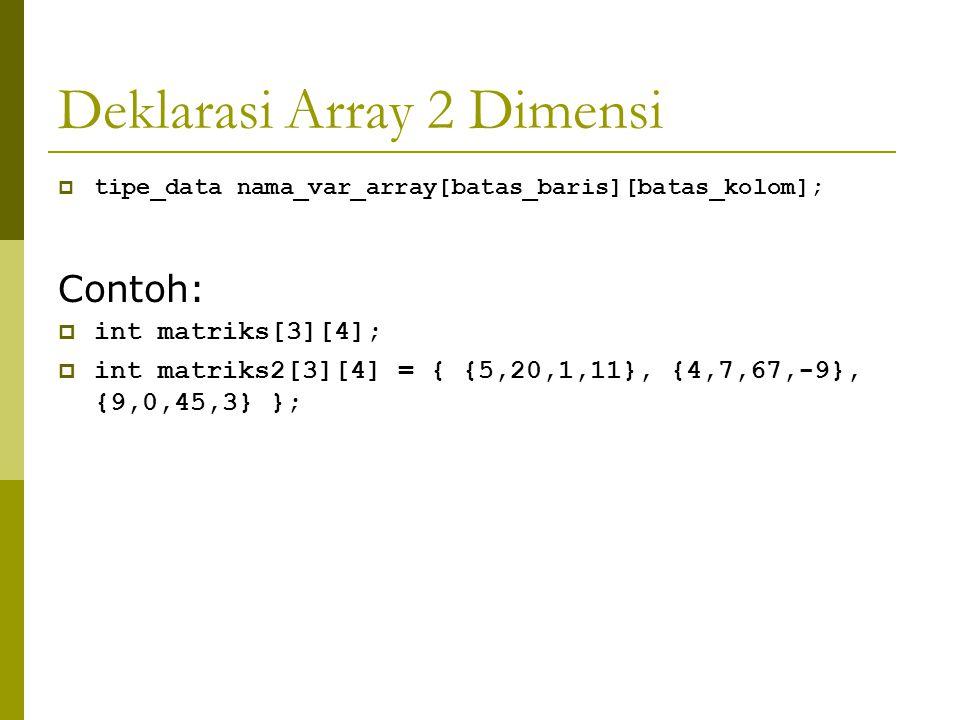 Deklarasi Array 2 Dimensi  tipe_data nama_var_array[batas_baris][batas_kolom]; Contoh:  int matriks[3][4];  int matriks2[3][4] = { {5,20,1,11}, {4,7,67,-9}, {9,0,45,3} };