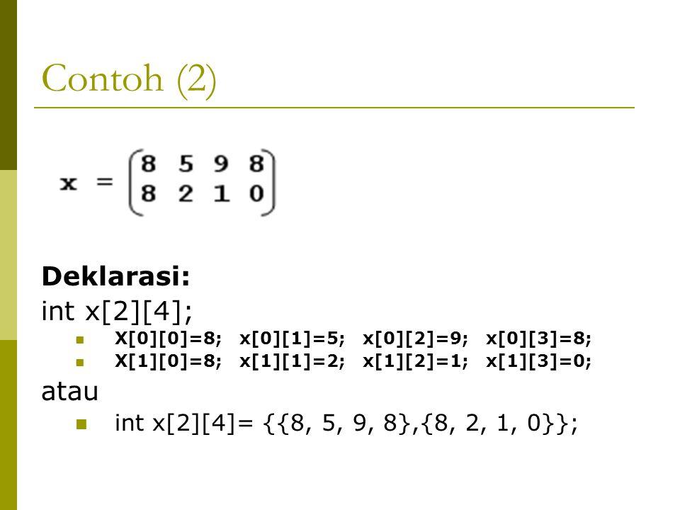 Contoh (2) Deklarasi: int x[2][4];  X[0][0]=8; x[0][1]=5; x[0][2]=9; x[0][3]=8;  X[1][0]=8; x[1][1]=2; x[1][2]=1; x[1][3]=0; atau  int x[2][4]= {{8, 5, 9, 8},{8, 2, 1, 0}};