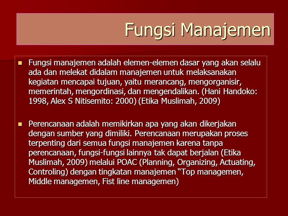 Fungsi Manajemen  Fungsi manajemen adalah elemen-elemen dasar yang akan selalu ada dan melekat didalam manajemen untuk melaksanakan kegiatan mencapai