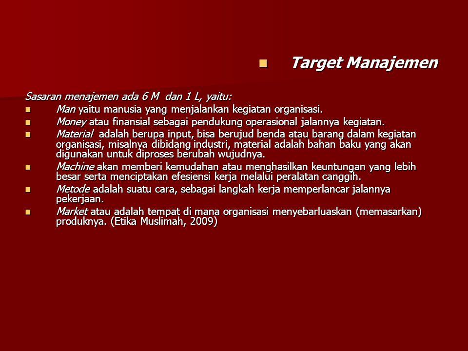  Target Manajemen Sasaran menajemen ada 6 M dan 1 L, yaitu:  Man yaitu manusia yang menjalankan kegiatan organisasi.  Money atau finansial sebagai
