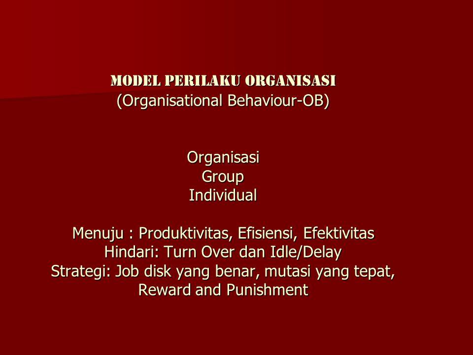 Model perilaku organisasi (Organisational Behaviour-OB) Organisasi Group Individual Menuju : Produktivitas, Efisiensi, Efektivitas Hindari: Turn Over dan Idle/Delay Strategi: Job disk yang benar, mutasi yang tepat, Reward and Punishment