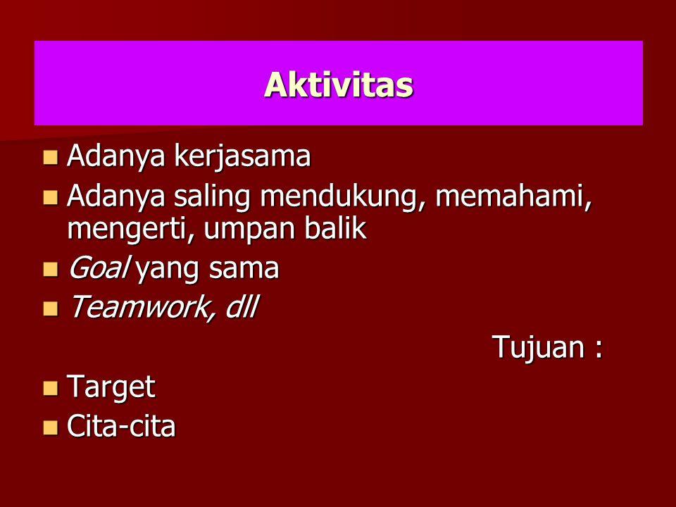 Aktivitas  Adanya kerjasama  Adanya saling mendukung, memahami, mengerti, umpan balik  Goal yang sama  Teamwork, dll Tujuan : Tujuan :  Target 