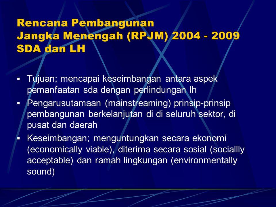 Rencana Pembangunan Jangka Menengah (RPJM) 2004 - 2009 SDA dan LH  Tujuan; mencapai keseimbangan antara aspek pemanfaatan sda dengan perlindungan lh