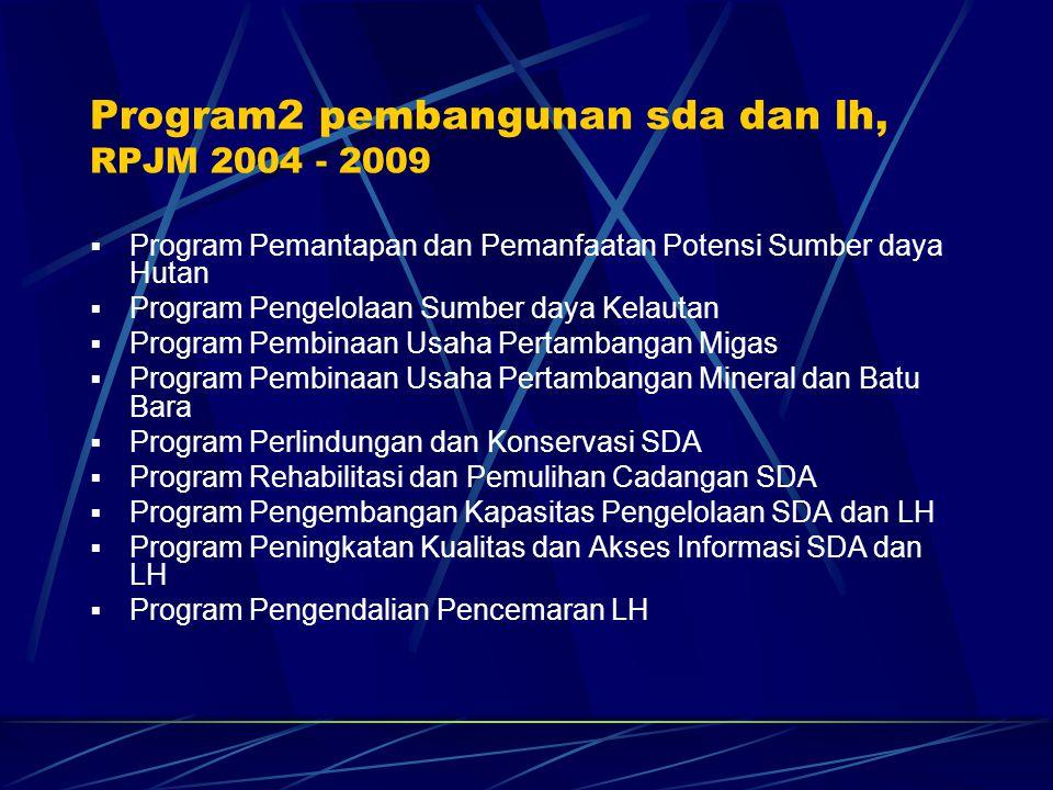 Program2 pembangunan sda dan lh, RPJM 2004 - 2009  Program Pemantapan dan Pemanfaatan Potensi Sumber daya Hutan  Program Pengelolaan Sumber daya Kel