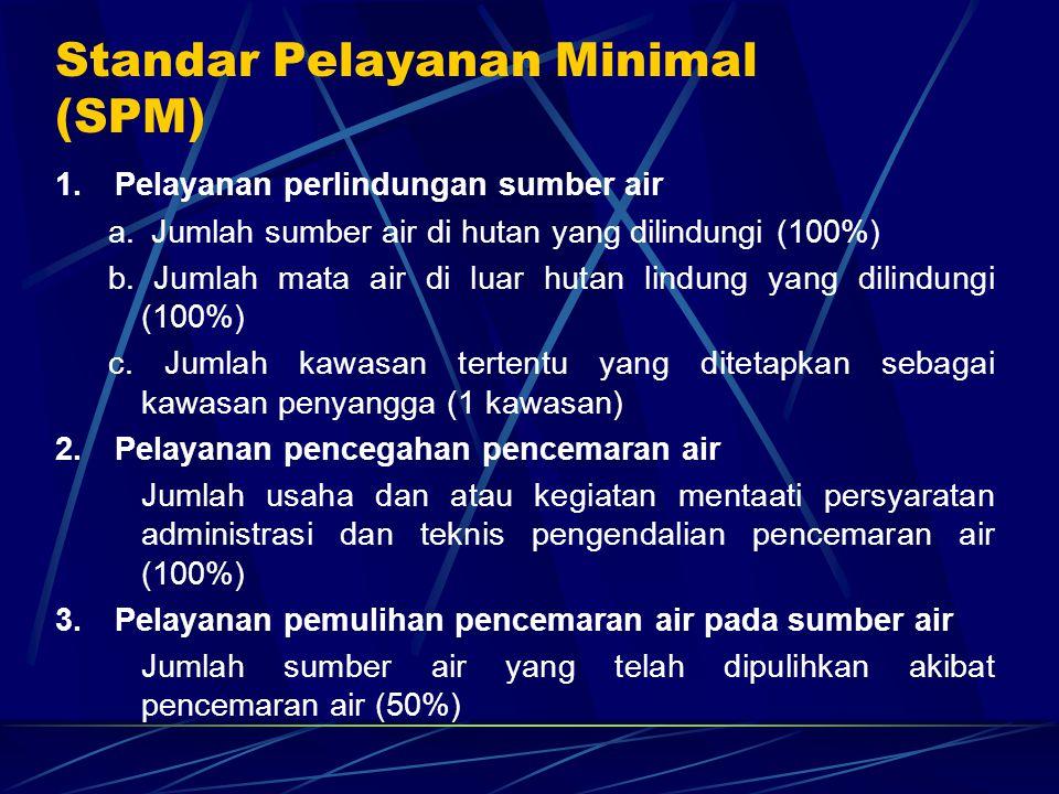 Standar Pelayanan Minimal (SPM) 1. Pelayanan perlindungan sumber air a. Jumlah sumber air di hutan yang dilindungi (100%) b. Jumlah mata air di luar h
